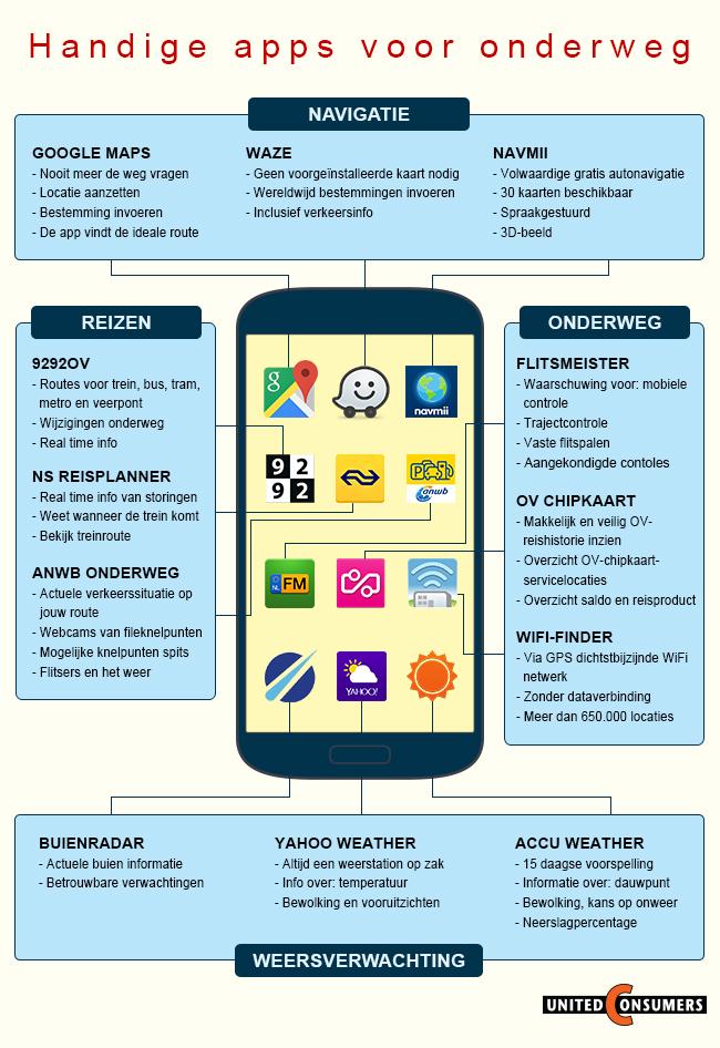 infographic-apps-onderweg